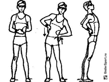 Упражнения для улучшения работы жилудка.