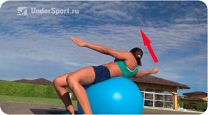 fitness-ball - упражнения
